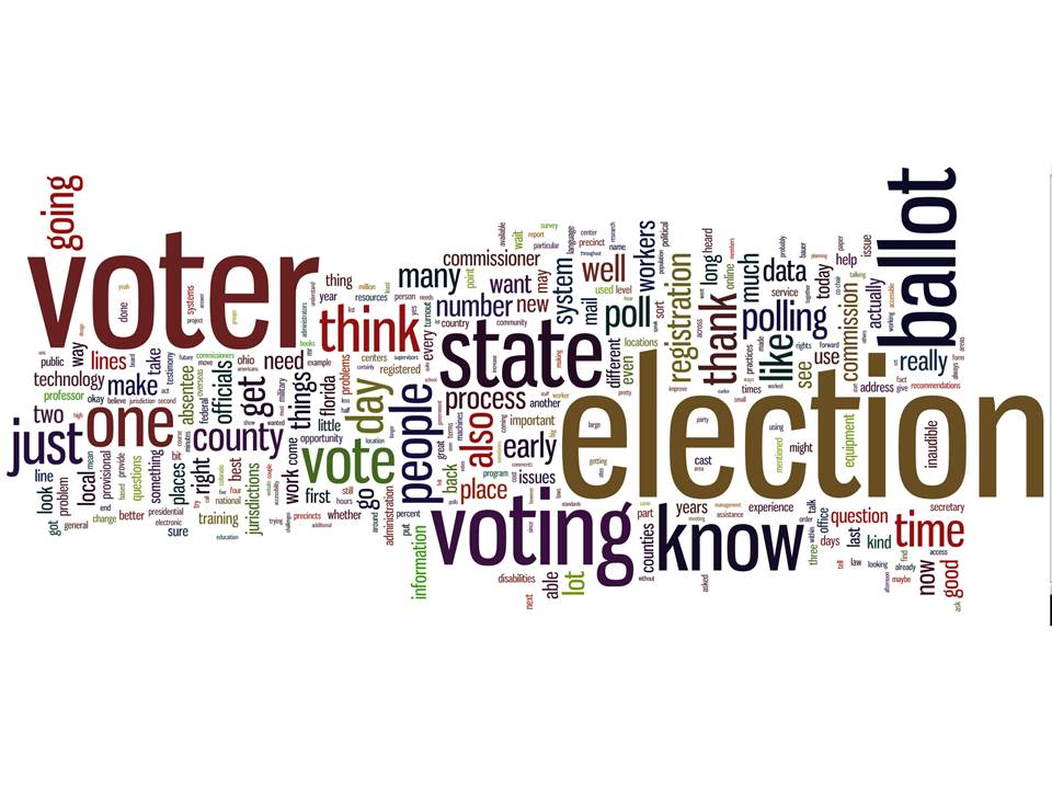 World Cloud Of Election Commission Hearings And Public