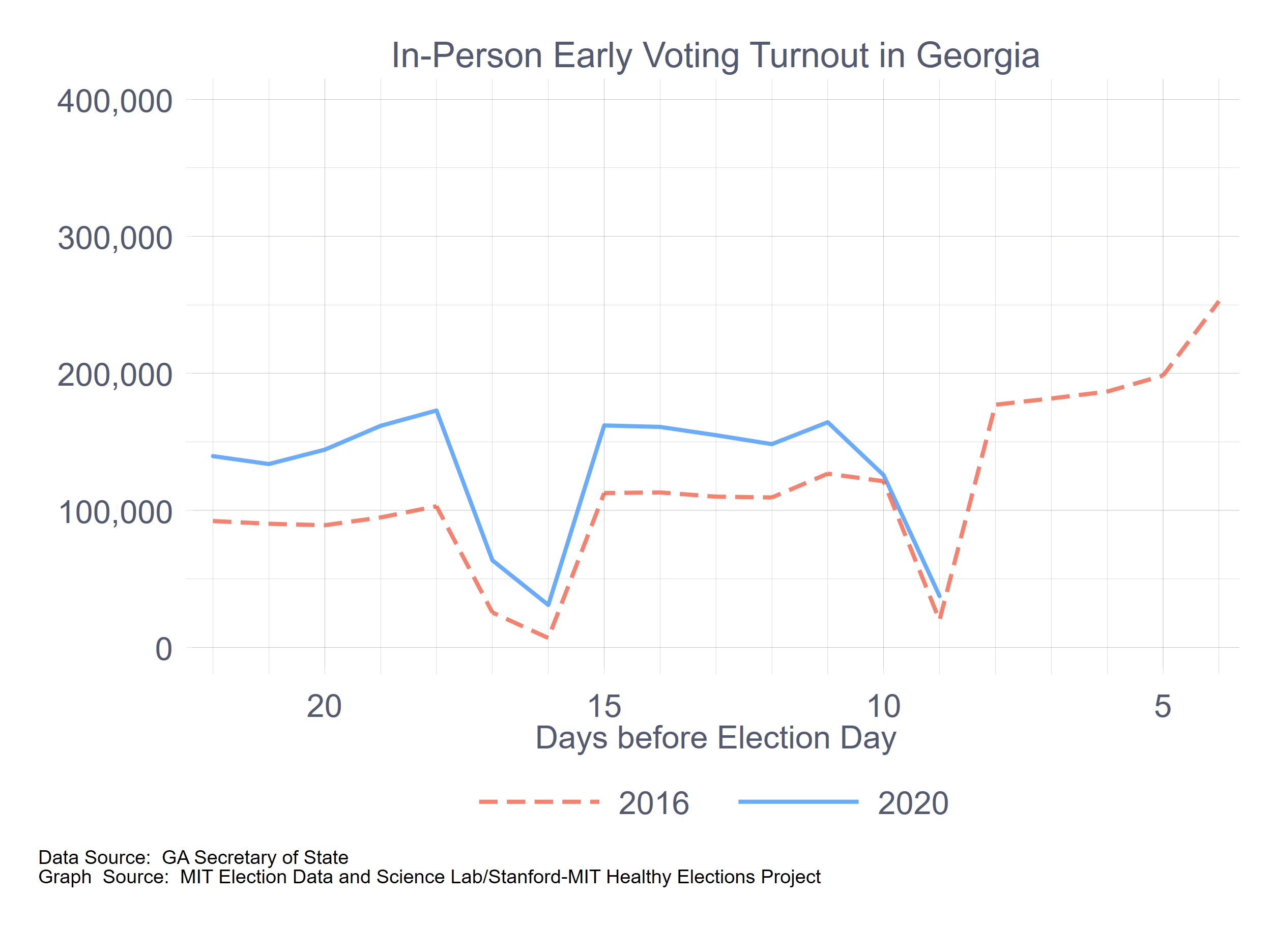 election updates new research analysis and commentary on election reform voting technology and election administration election updates new research